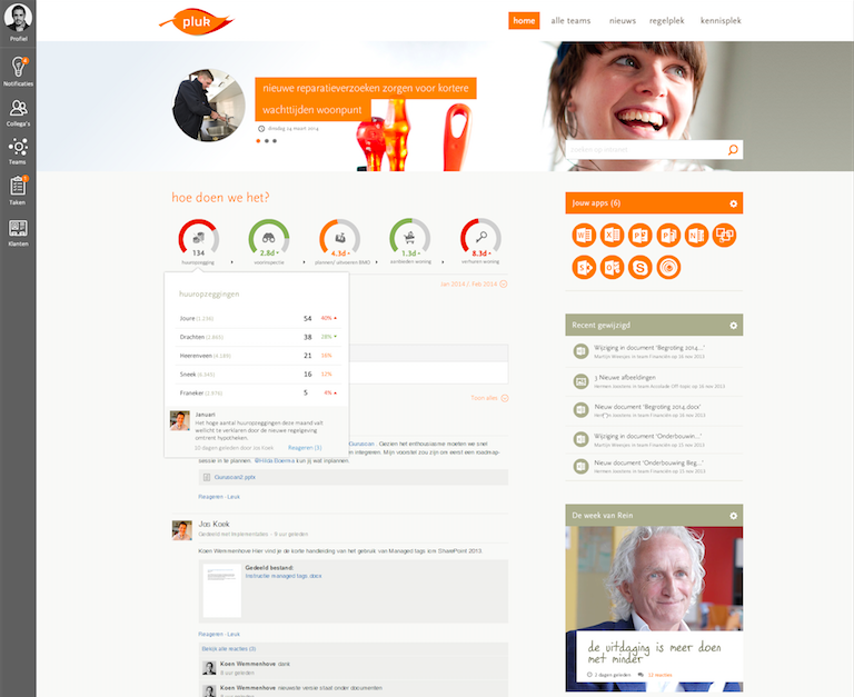 Accolade intranet