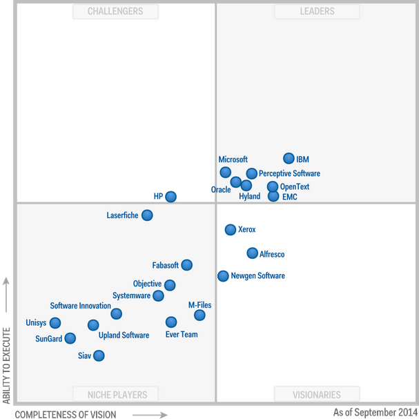master data management magic quadrant 2014 pdf