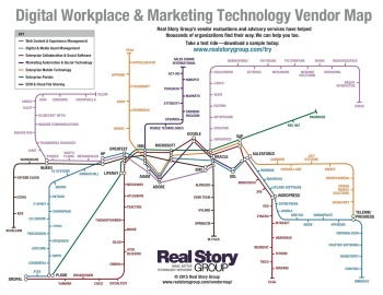 RSG Vendor map 2015