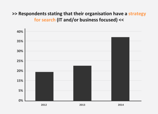 Findwise 2014 report