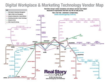 RealStoryGroup vendormap 2016